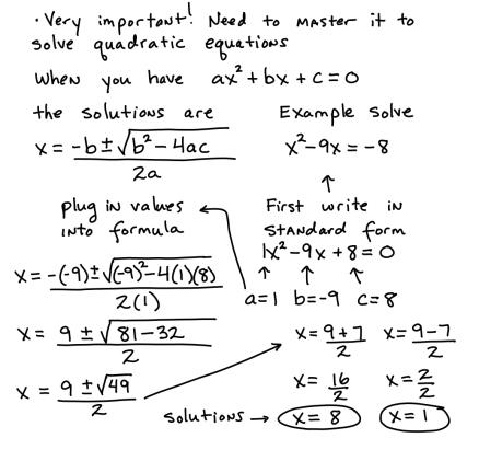quadratic-formula